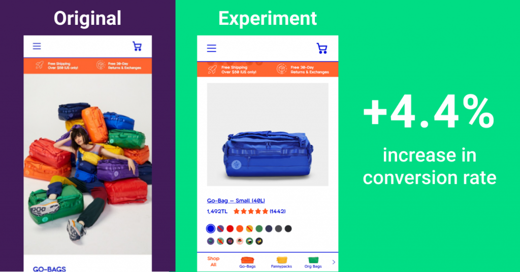 ecommerce a/b test examples