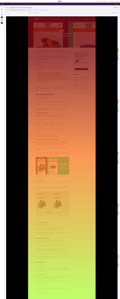 FIgPii Scroll Heatmaps
